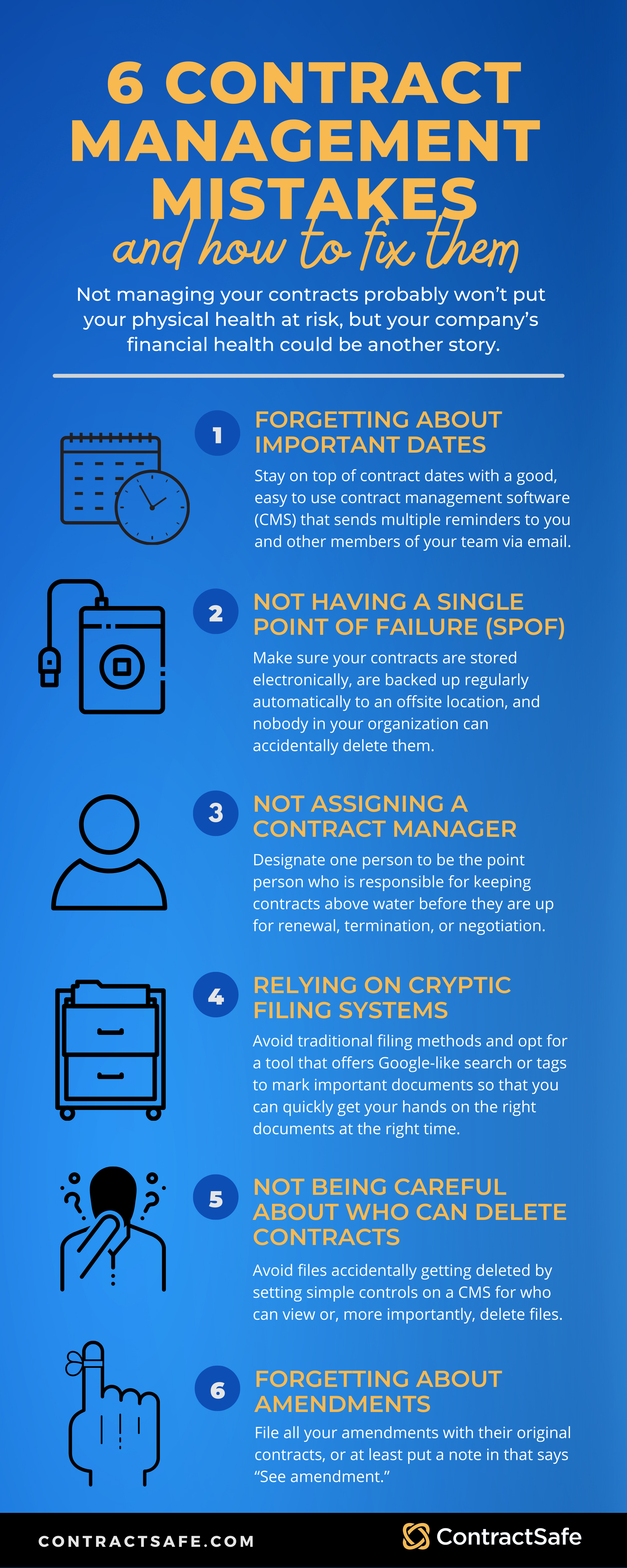 6 Contract Management Mistakes Infographic